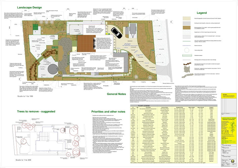 Belgrave Landscape Design