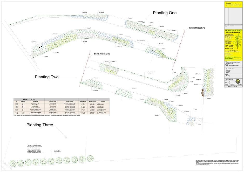 Croydon Planting Plan