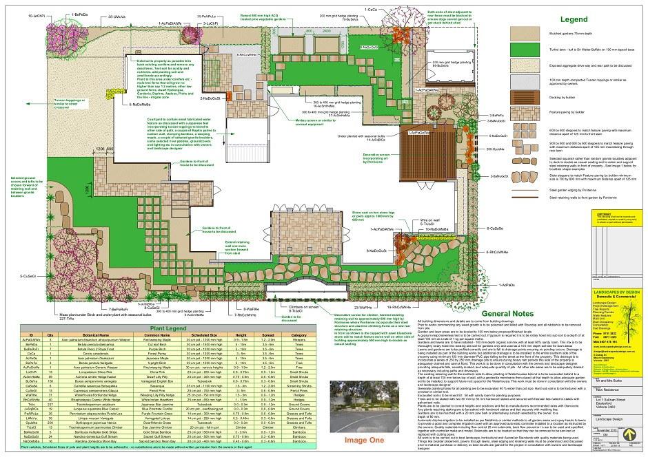 Daylesford Landscape Design