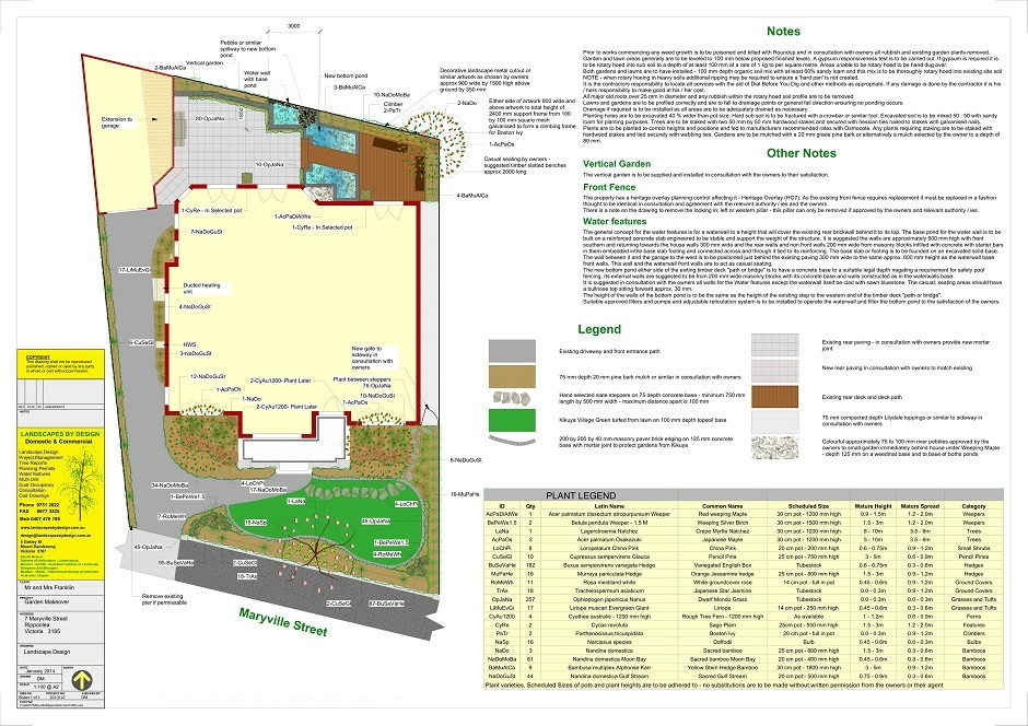 Elsternwick Landscape Design