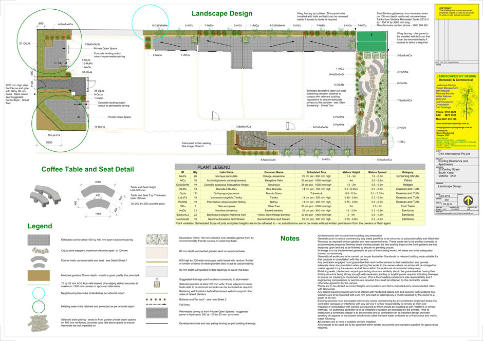 South Yarra Landscape Design