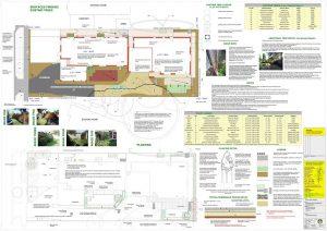 Wantirna Landscape Design