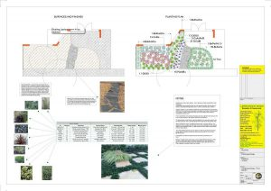 Landscape Design Hawthorn Victoria