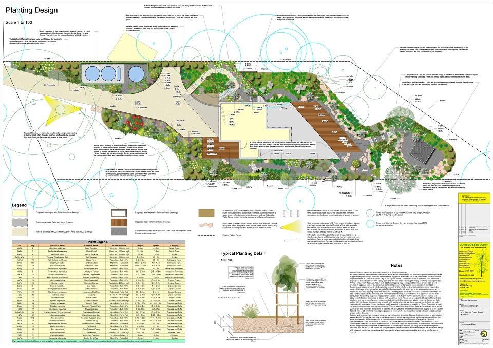 Landscape Planting Plan Kallista